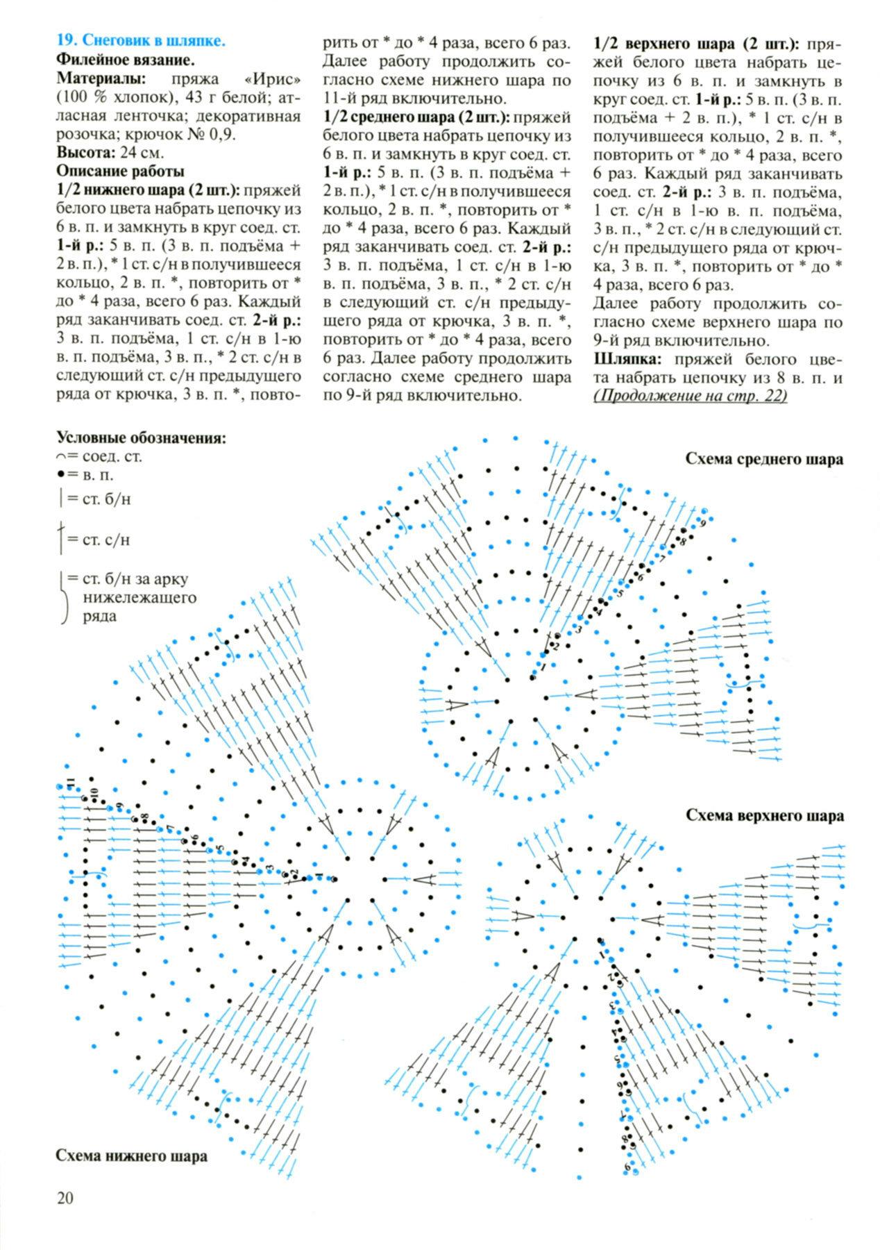 «Вязаный снеговик крючком - схема и описание игрушки амигуруми 18