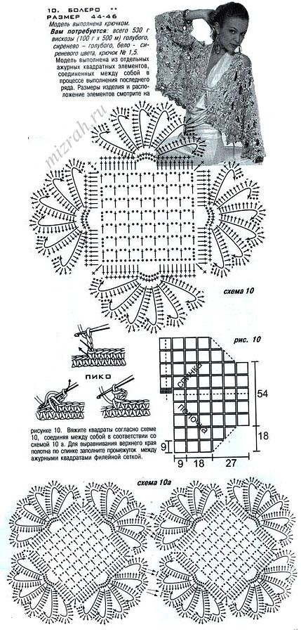 схема плетка