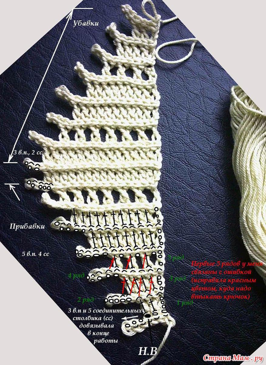 http://www.craft-craft.net/wp-content/uploads/2013/06/cute-crochet-shawl-craft-craft-66018132_77569.jpg