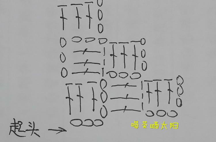 米色的记忆 - choiyoba - 卑尘 缕